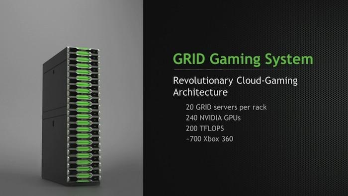 Nvidia launches GRID